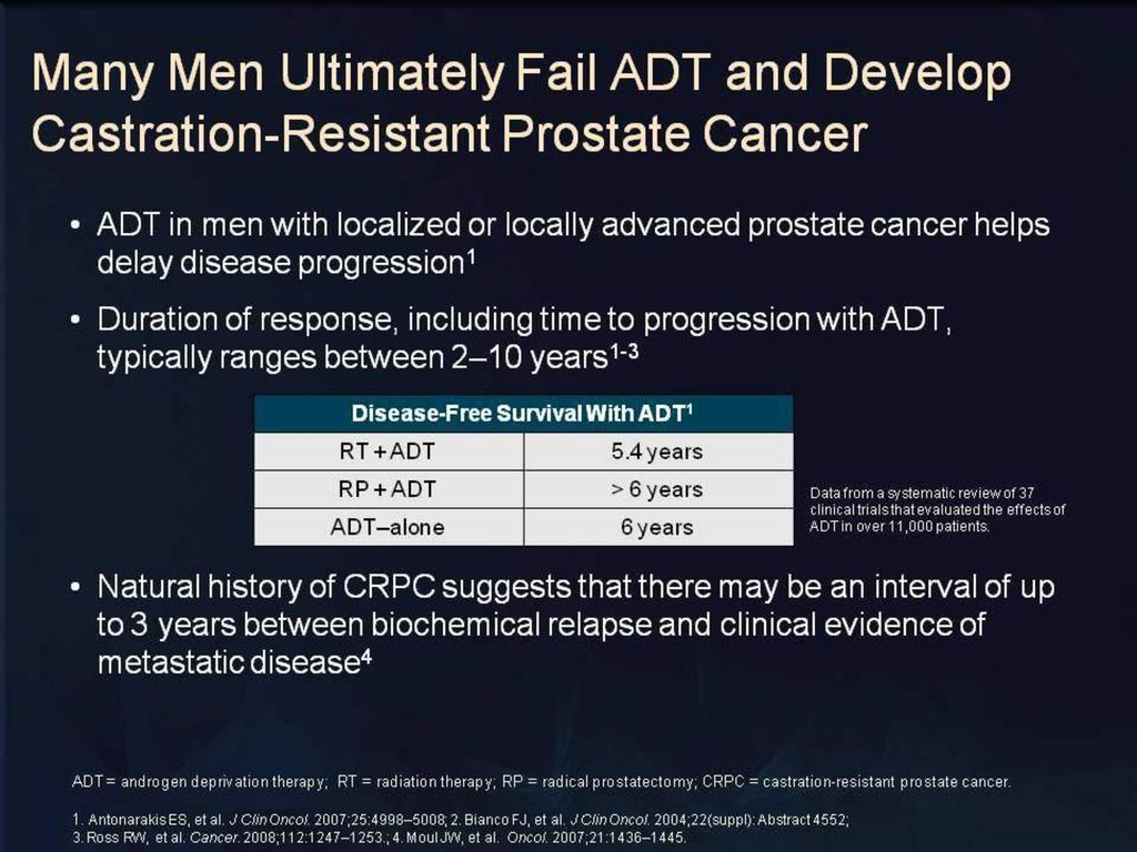 Key Points Prostate cancer is the most common solid tumor