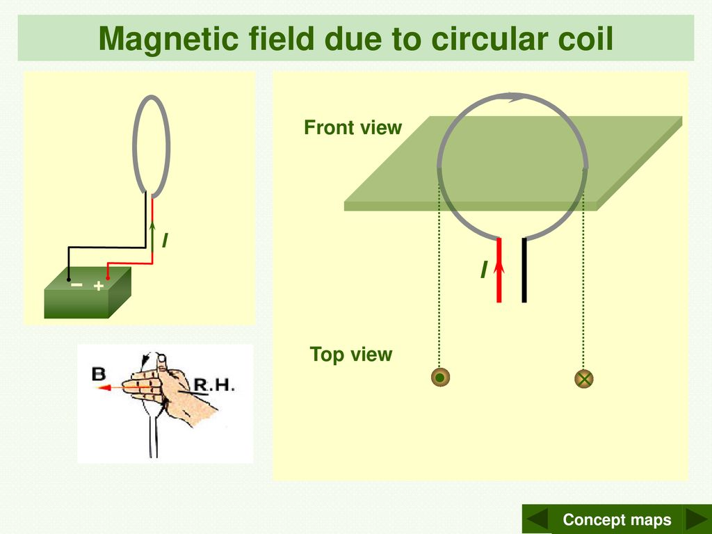 C Electromagnetism Magnetic Force And Field Ppt Download Ac Detector Electronic Idea Due To Circular Coil