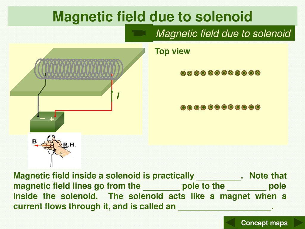 C Electromagnetism Magnetic Force And Field Ppt Download Ac Detector Electronic Idea 12