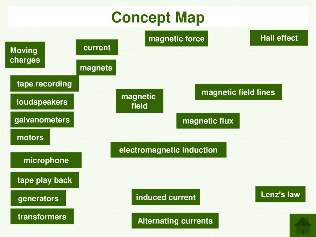 C Electromagnetism Magnetic Force And Field Ppt Download Ac Detector Electronic Idea Electromagnetic Induction