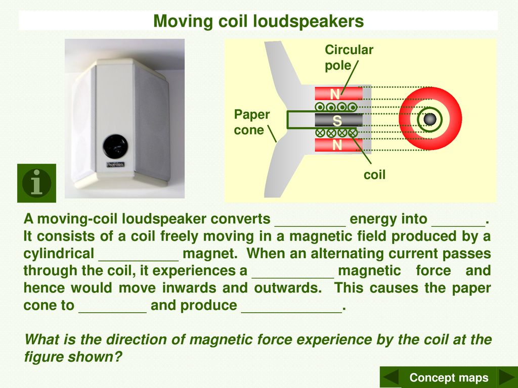 C Electromagnetism Magnetic Force And Field Ppt Download Ac Detector Electronic Idea 29 Moving Coil Loudspeakers