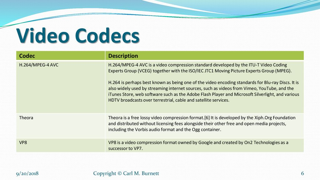 HTML5 Level II Session II - ppt download