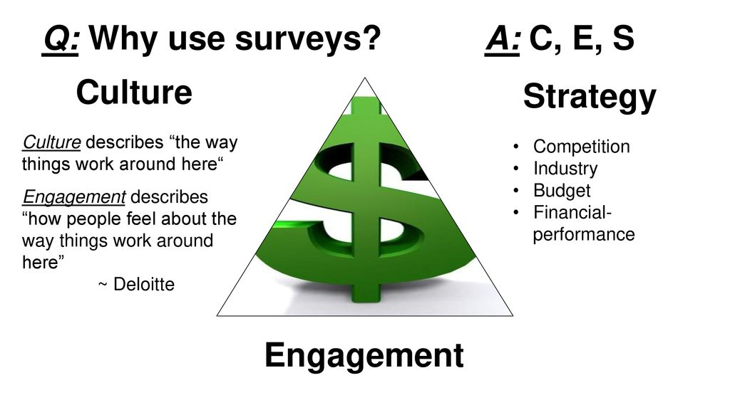 Welcome! To Salary Survey Success Strategies: Gathering, Analyzing