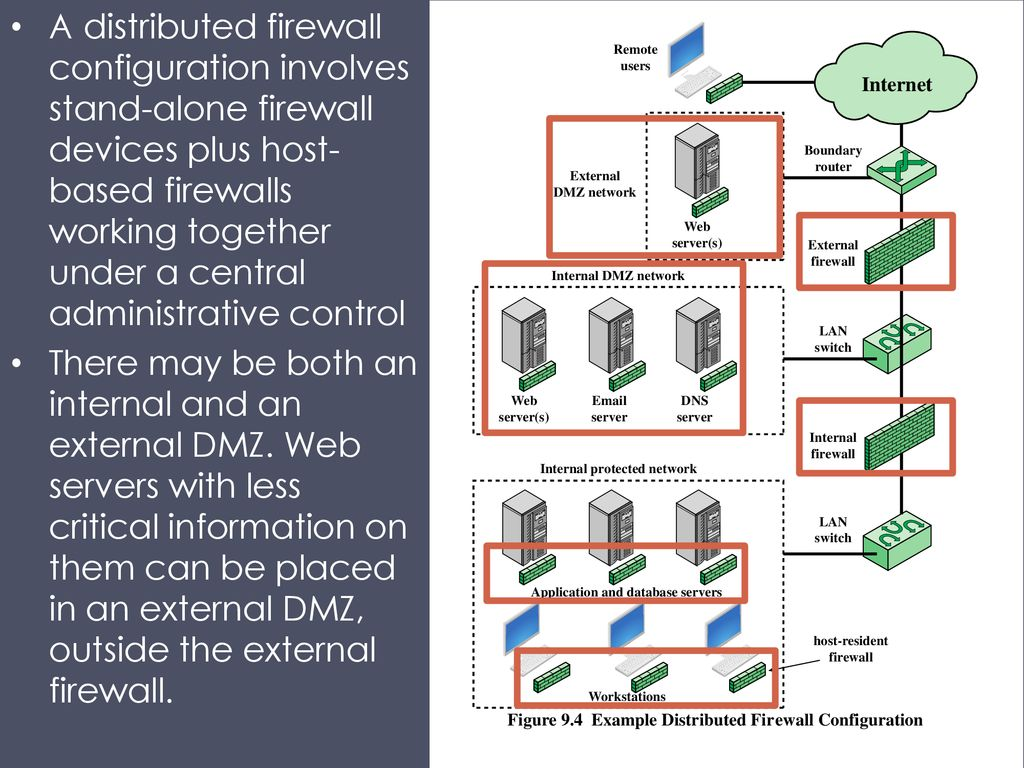 firewalls and intrusion prevention systems ppt download
