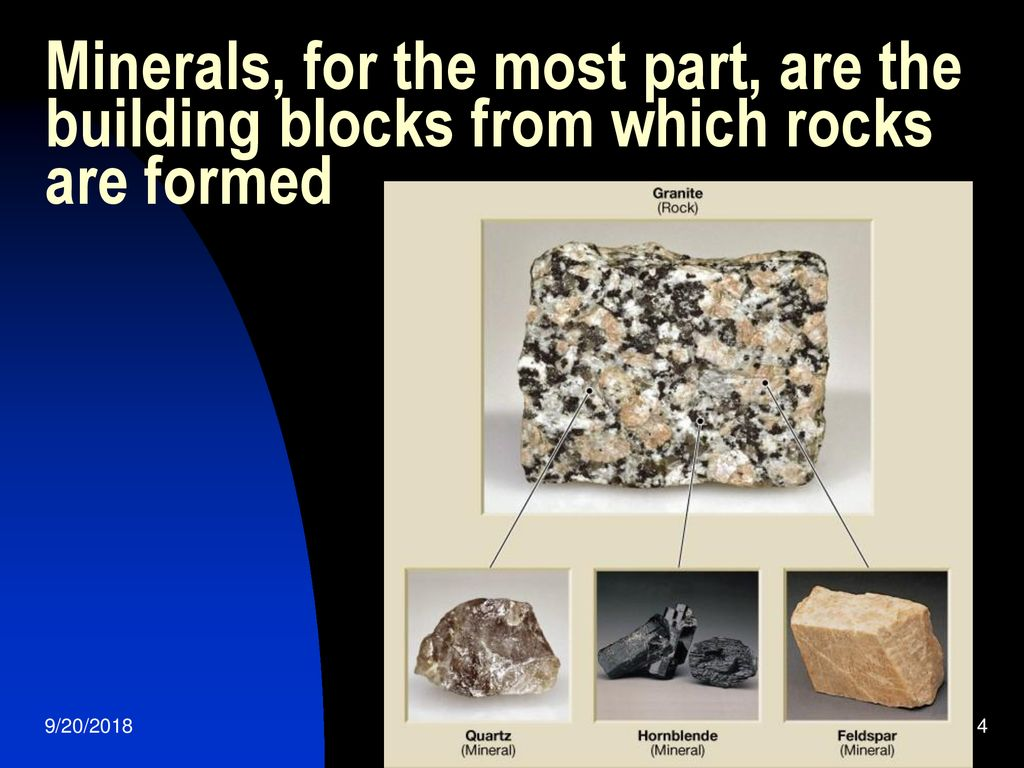 Minerals: context and value - ppt download