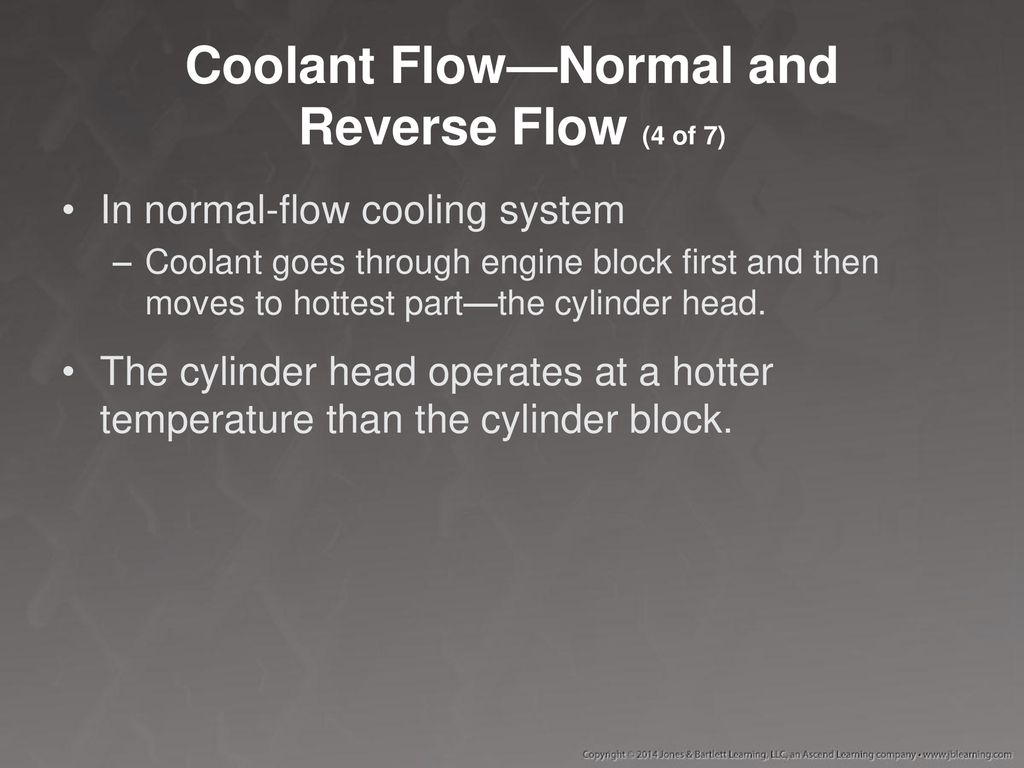 32 Coolant ...