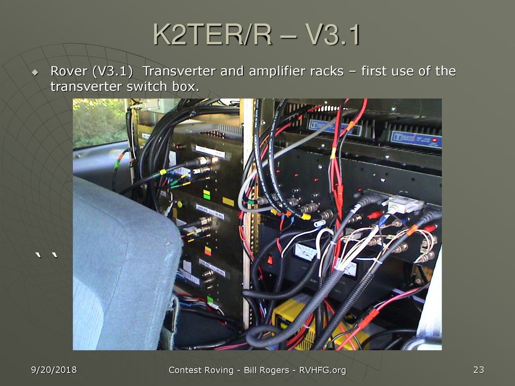 VHF Contest Roving K2TER - ppt download