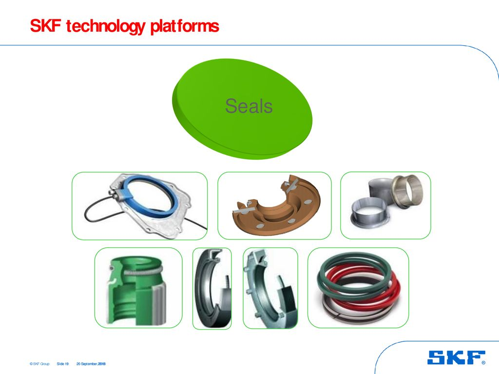 Skf Investor Relations January Ppt Download Wiring Diagram Technology Platforms
