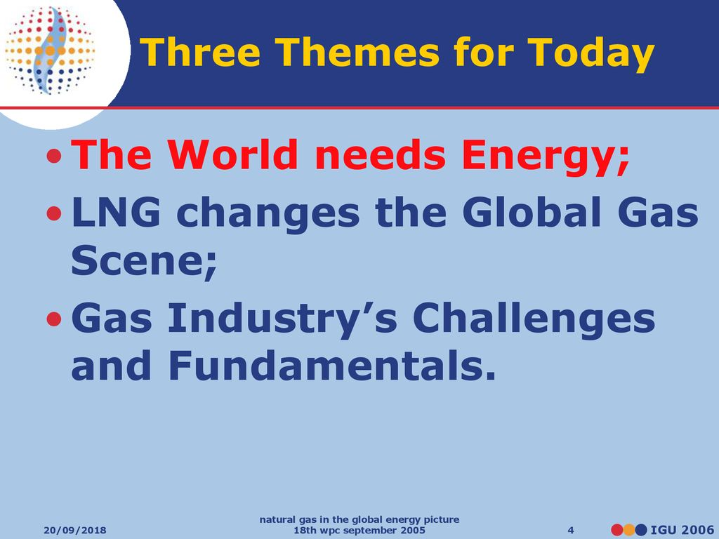 Natural Gas in the Global Energy Picture - ppt download
