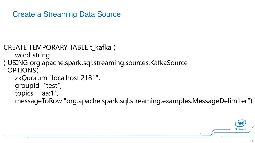 Spark Streaming SQL Introduction - ppt download