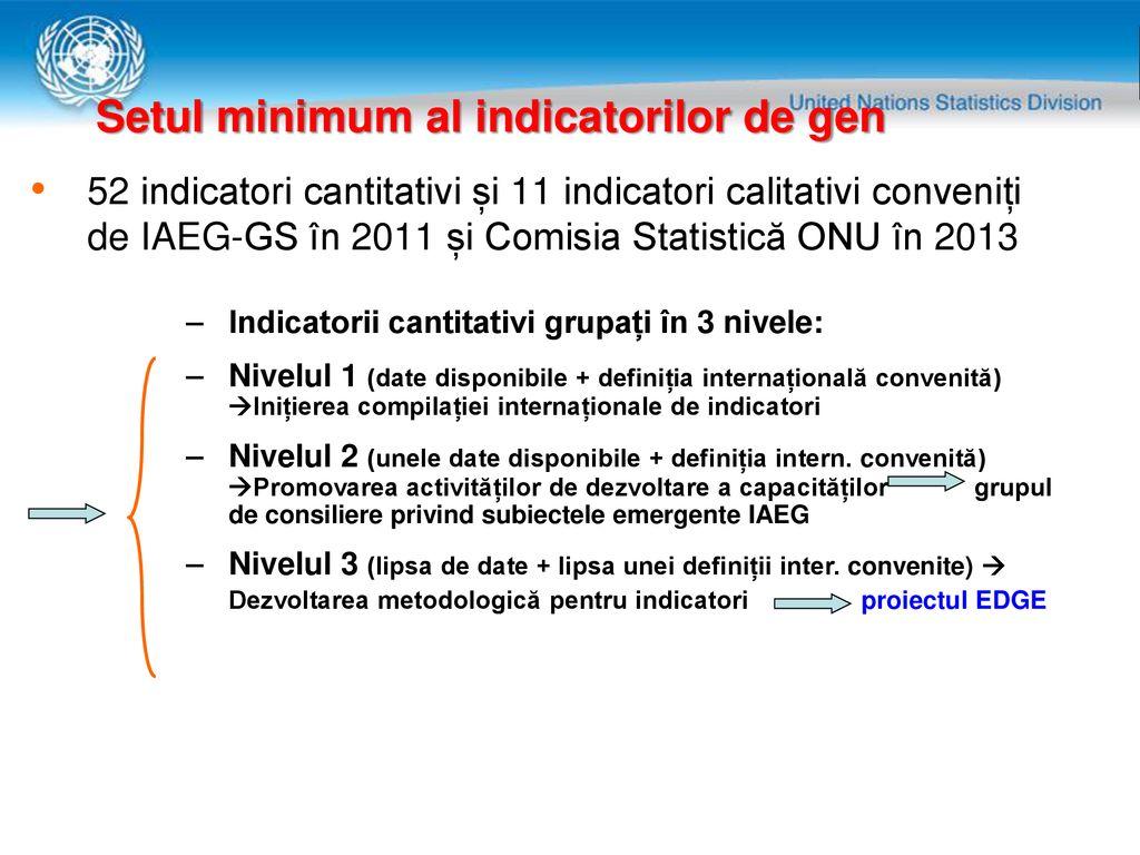 Indicatori și raportări specializate | Comisia Națională a Pieței Financiare