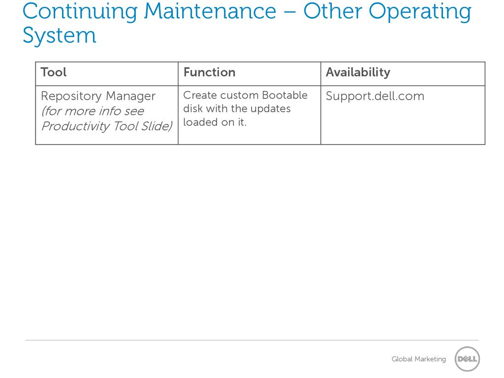Dell Repository Manager R710