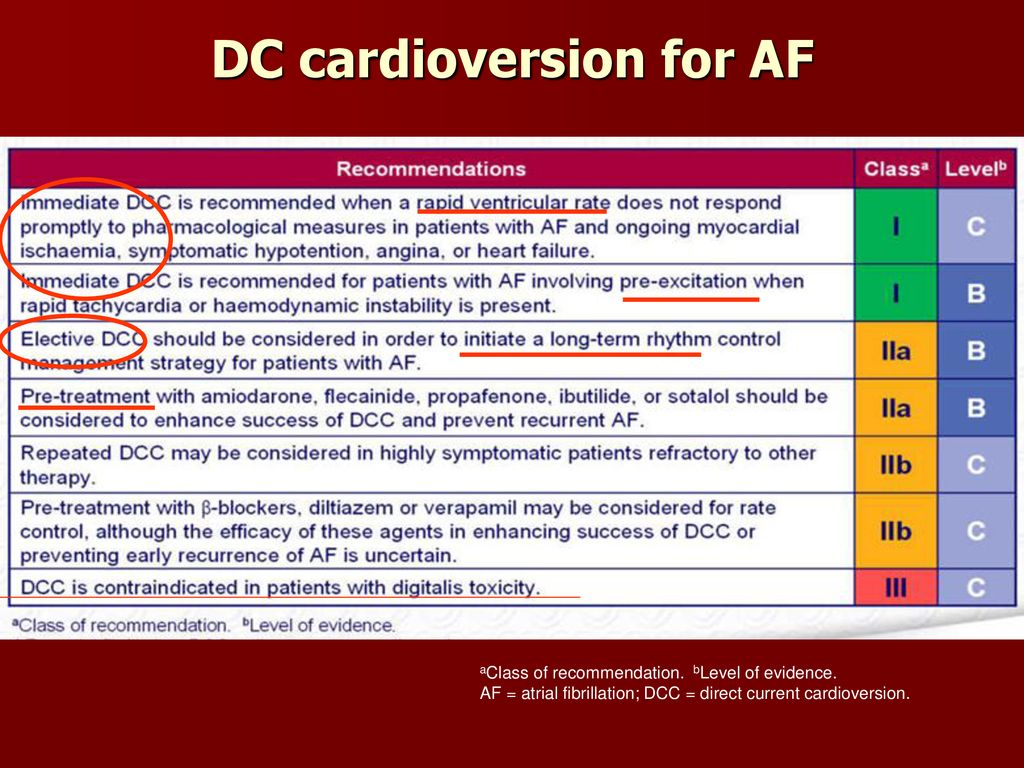 DC cardioversion for AF
