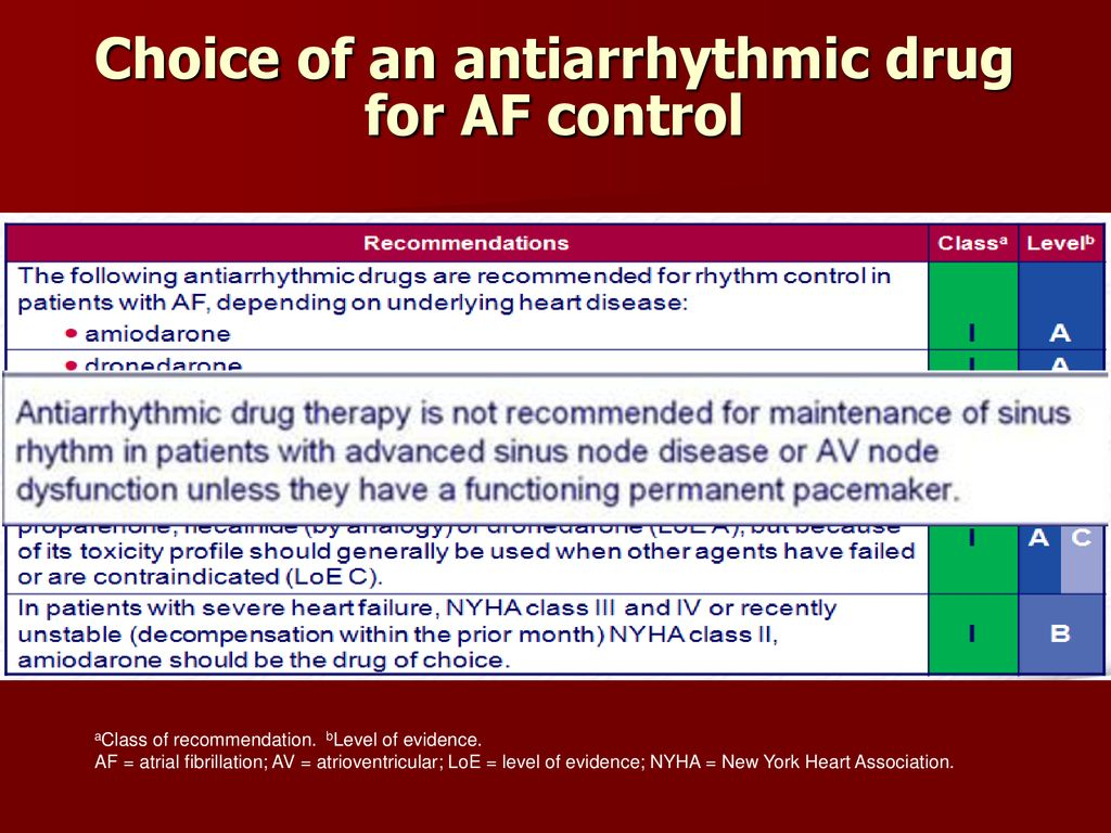 Choice of an antiarrhythmic drug for AF control