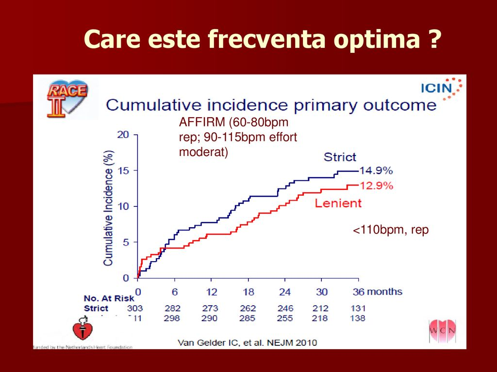 Care este frecventa optima