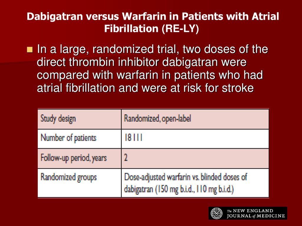 Dabigatran versus Warfarin in Patients with Atrial Fibrillation (RE-LY)