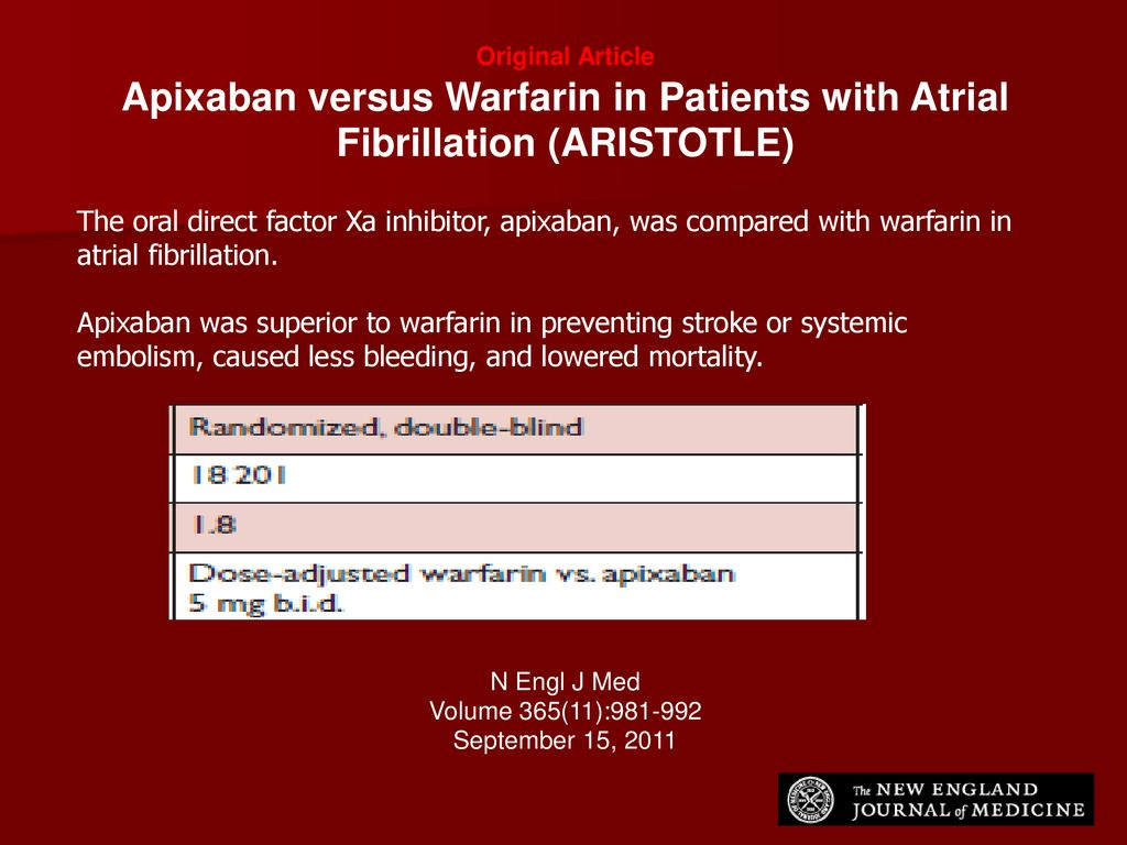 Original Article Apixaban versus Warfarin in Patients with Atrial Fibrillation (ARISTOTLE)