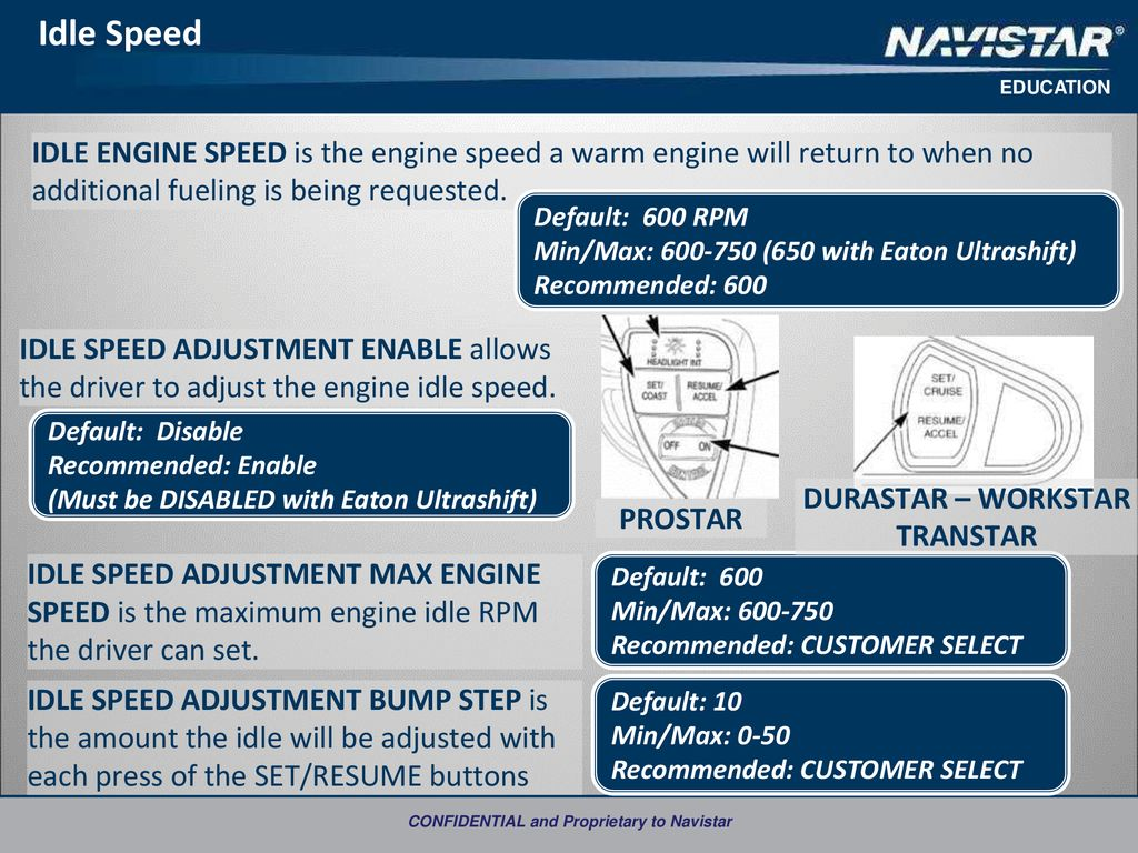 CONFIDENTIAL and Proprietary to Navistar - ppt download