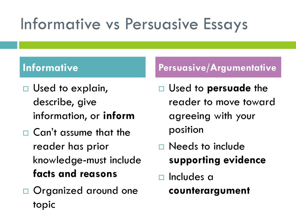 WRITING ESSAYS Grade ppt download