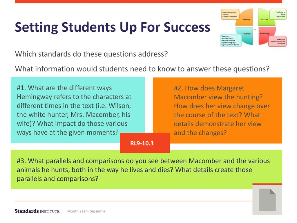 Developing A Sequence Of Tdqs Grades 9 12 Ela Ppt Download