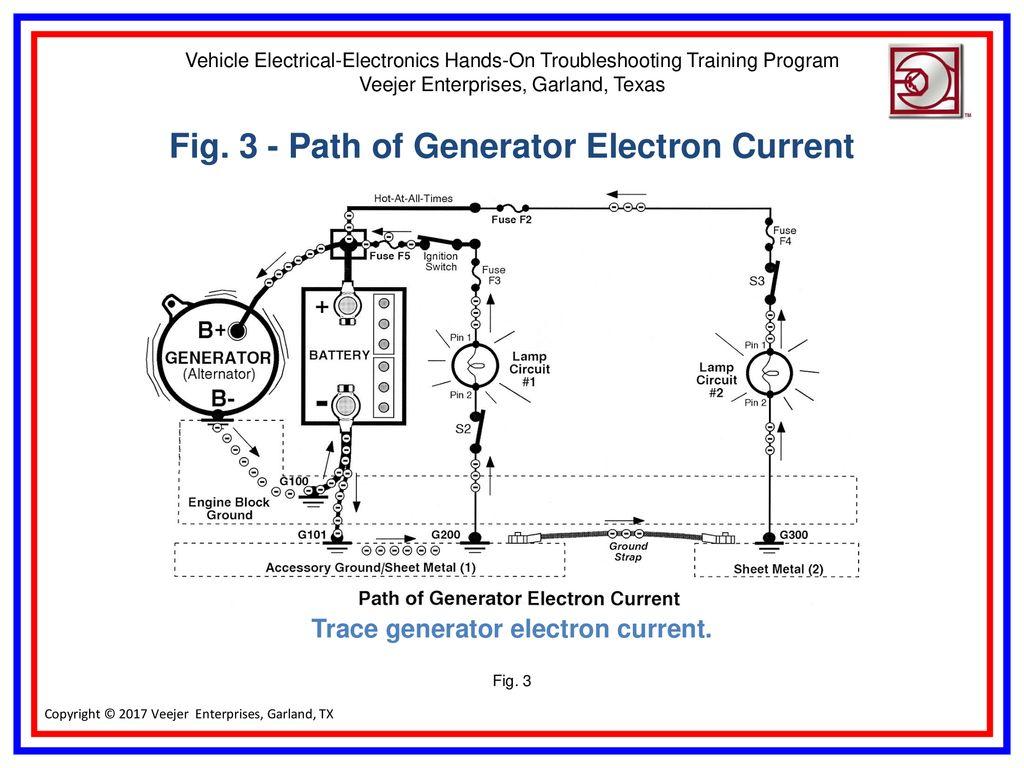 Electron Generator Circuit Electrical Circuits Automotive Training And Vehicle Electronics Program 1024x768