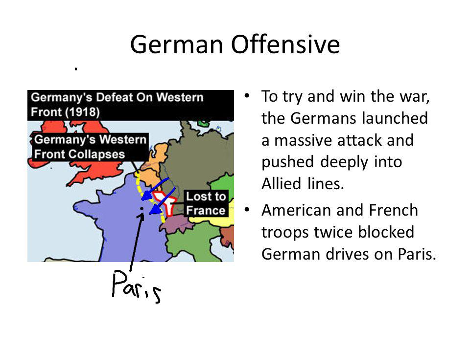 German Offensive To try and win the war, the Germans launched a massive attack and pushed deeply into Allied lines.