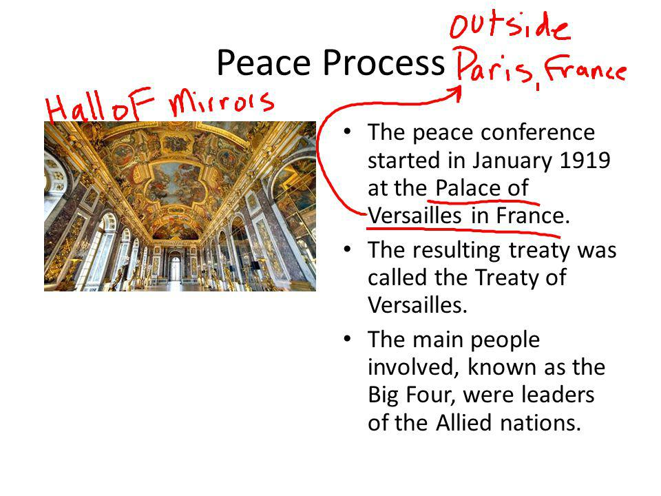 Peace Process The peace conference started in January 1919 at the Palace of Versailles in France.
