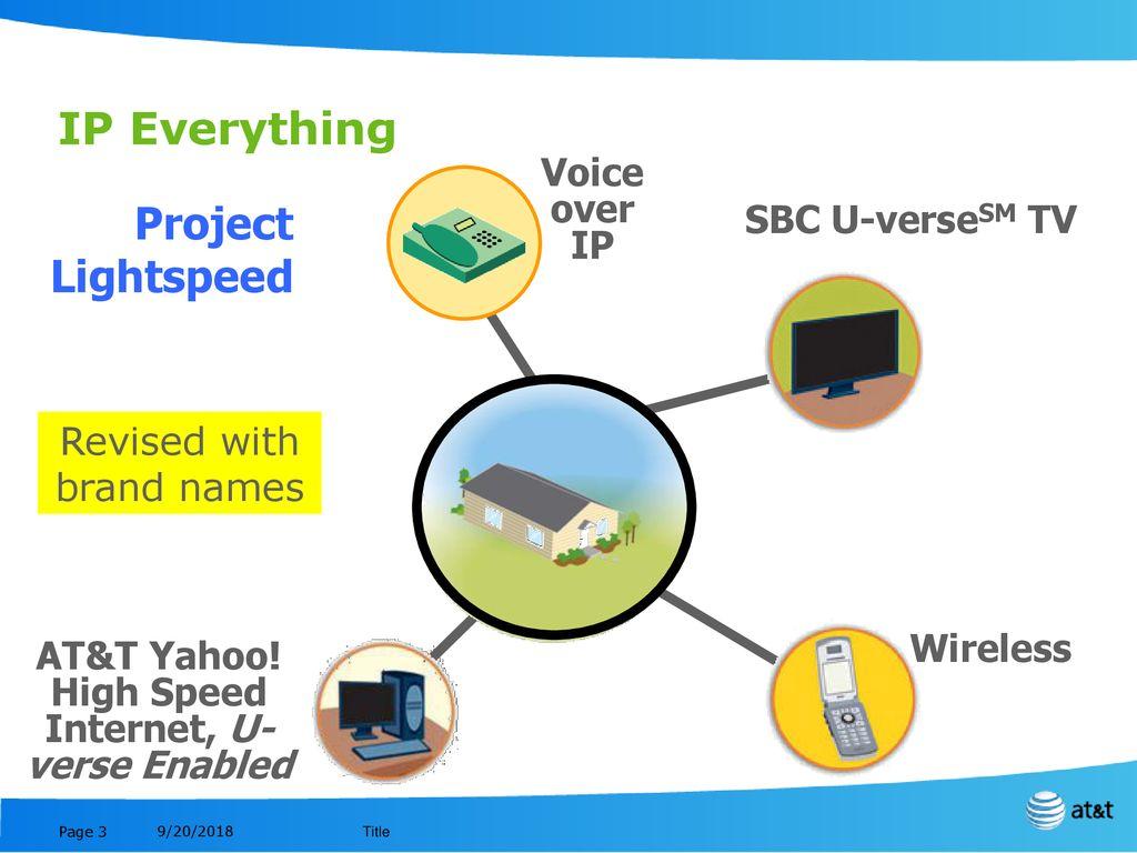 Project Lightspeed TelcoTV Update - ppt download