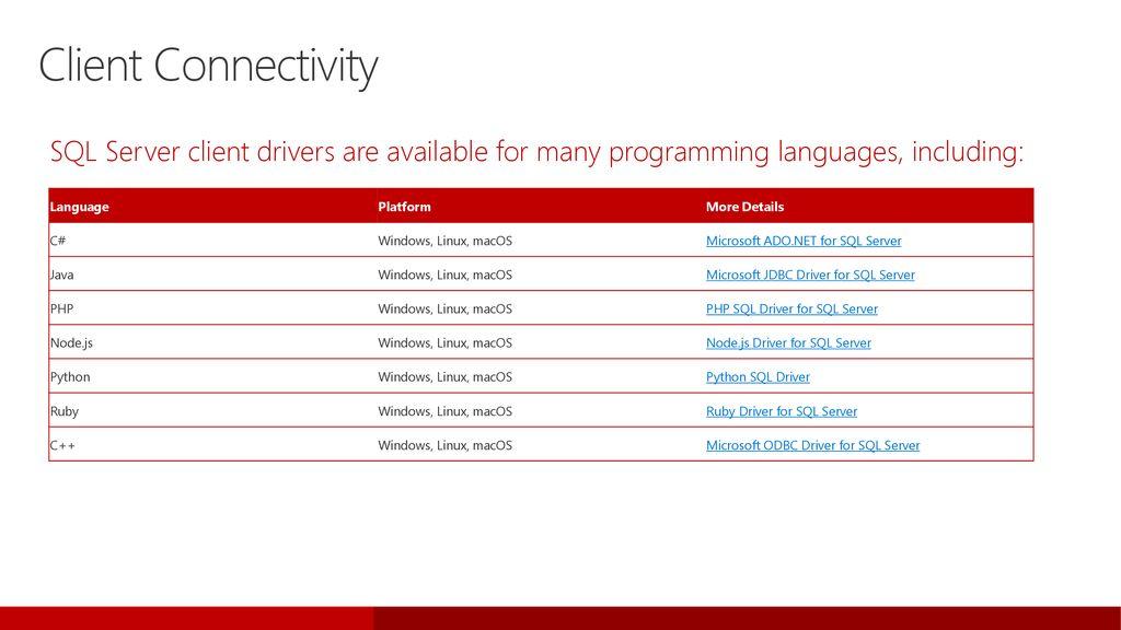 SQL Server 2017 Technical Overview  - ppt download