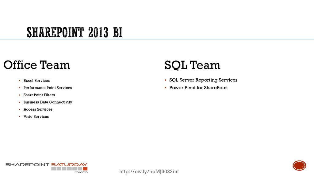 What's New for Business Intelligence in SharePoint and SQL
