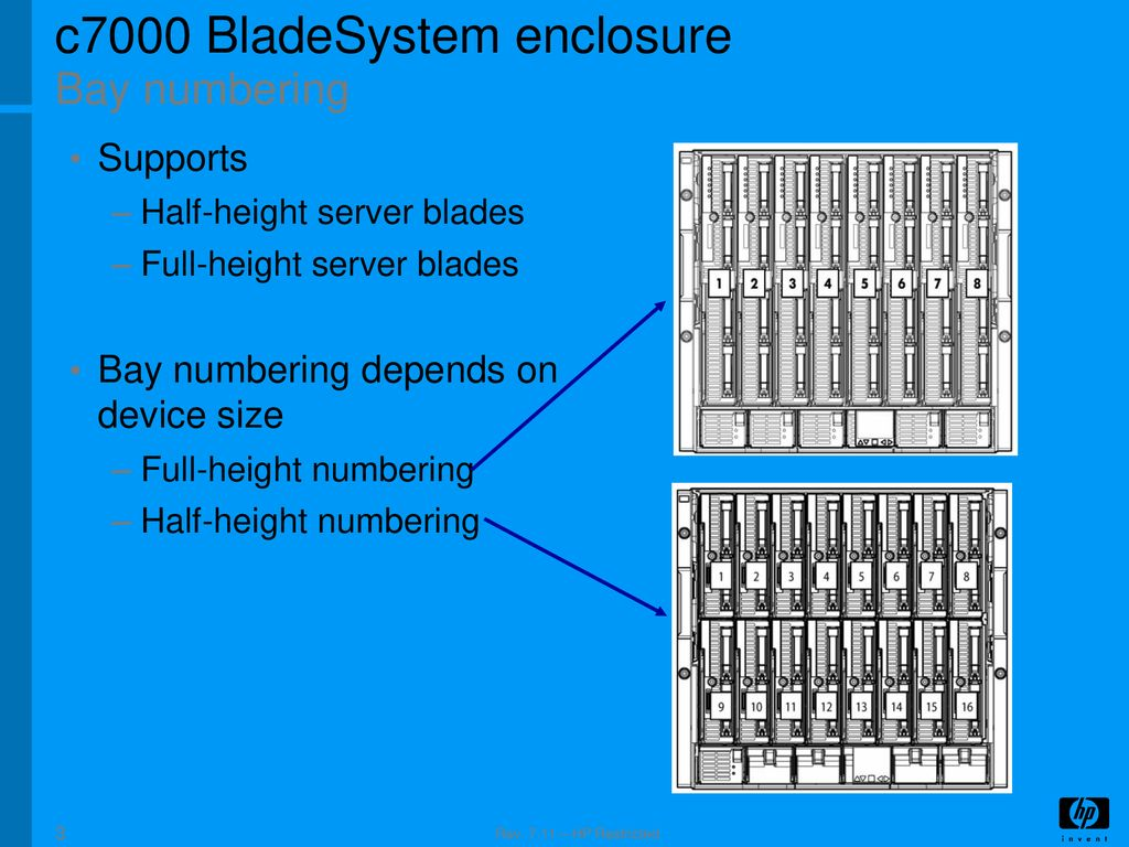 Cisco MDS 9124e Fabric Switch for HP c-Class BladeSystem