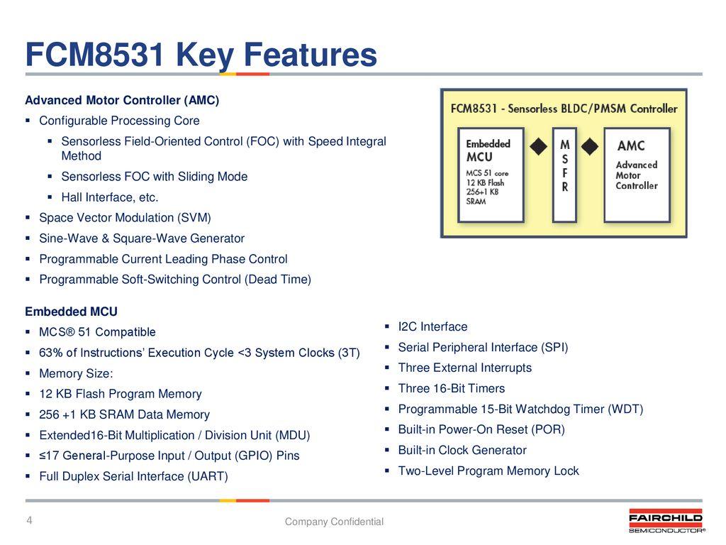 FCM8531QY MCU Embedded & 3-Phase PMSM/BLDC Motor Controller BLDC PL