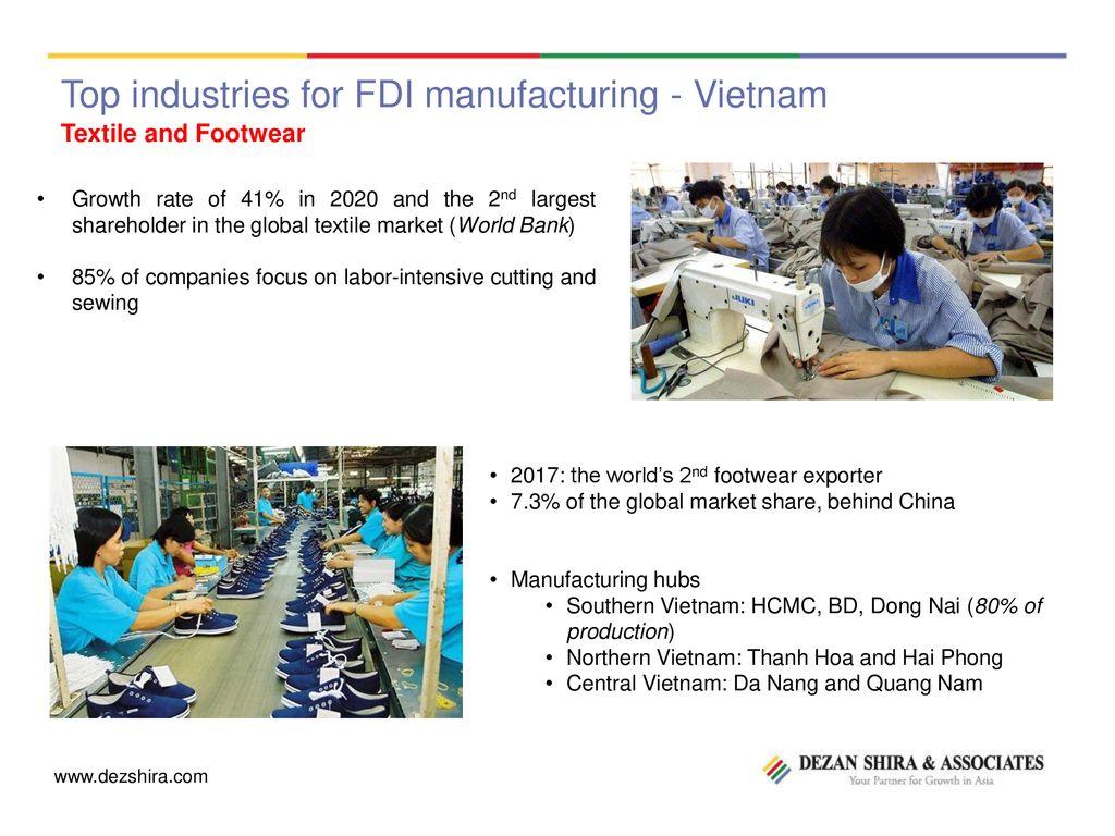 Manufacturing in Vietnam vs Myanmar vs Indonesia - ppt download