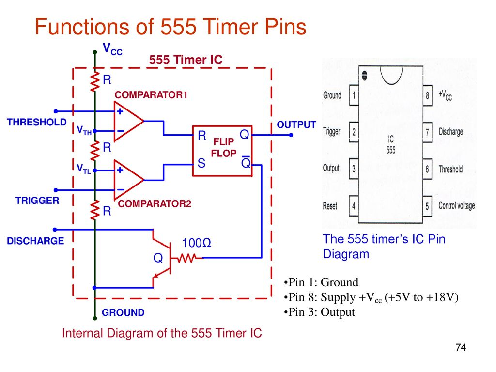 Elec207 Linear Integrated Circuits Ppt Download Internalcircuitofic555jpg 74 Internal Diagram Of The 555 Timer Ic