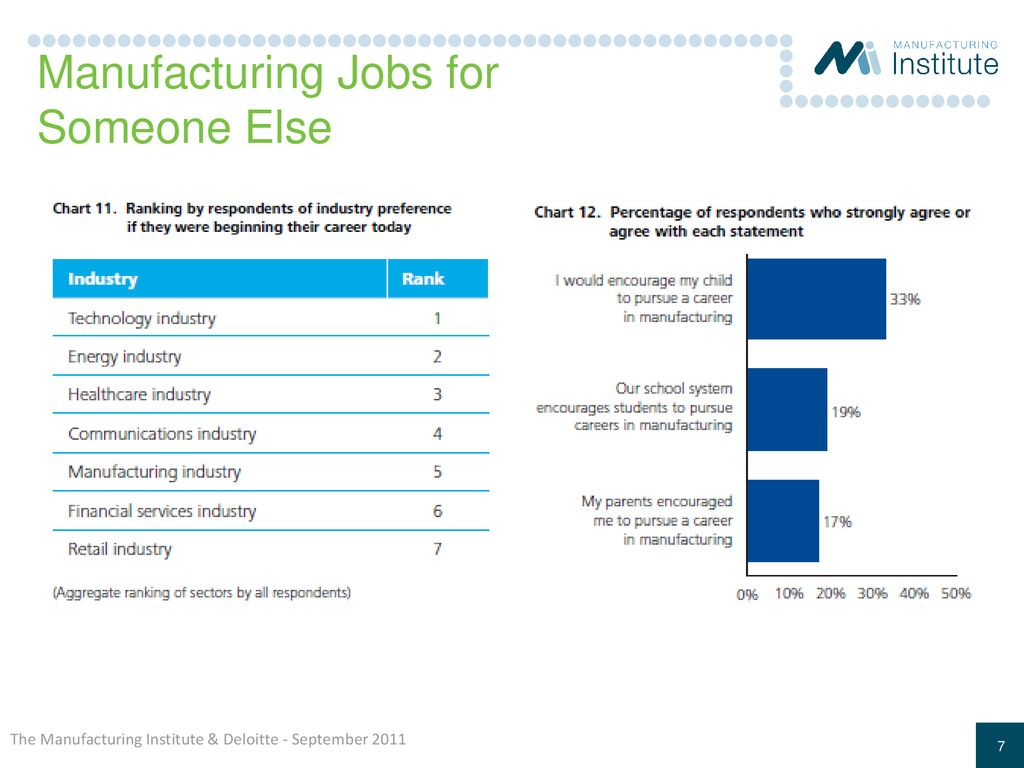 Creating Manufacturing Masters - ppt download