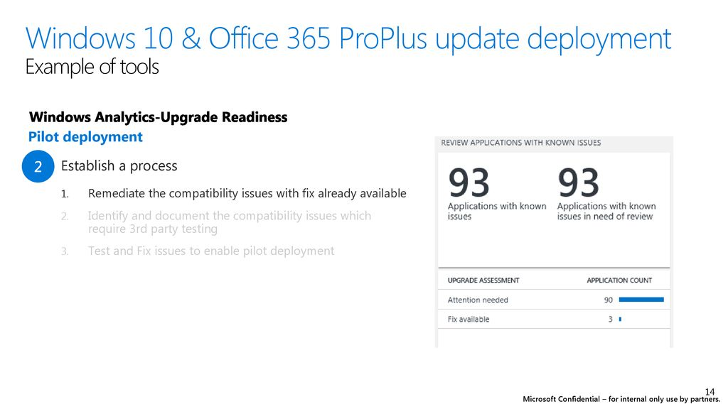 Microsoft 365 powered device Services Offering Guide Version