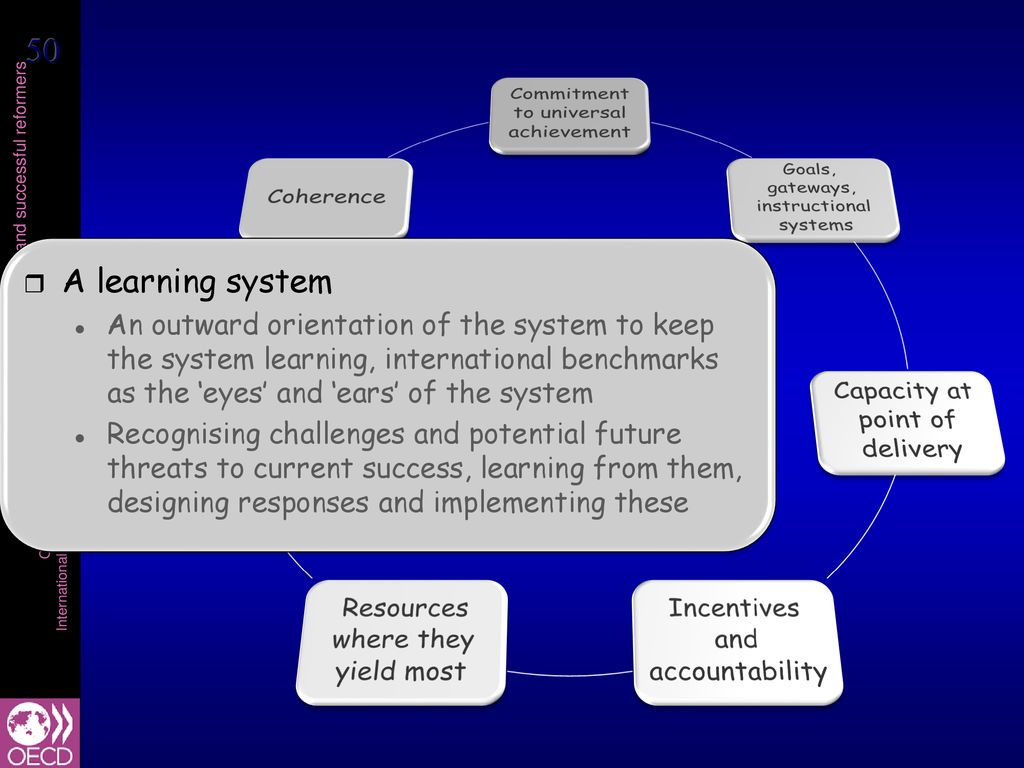 successful education systems