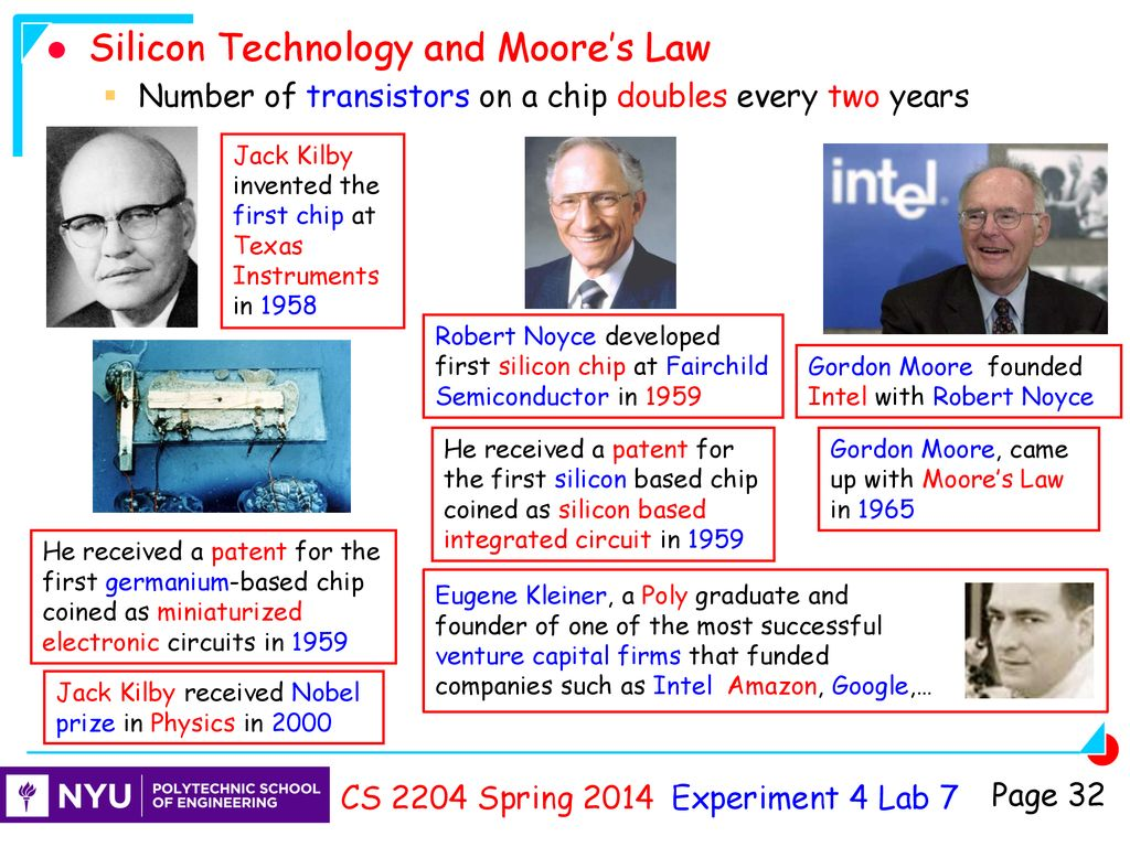 Experiment 4 Lab 7 Outline Ppt Download The Integrated Circuit Is Invented By Jack Kilby In 1958 32 Silicon Technology And Moores Law Number Of Transistors On A Chip Doubles Every Two Years
