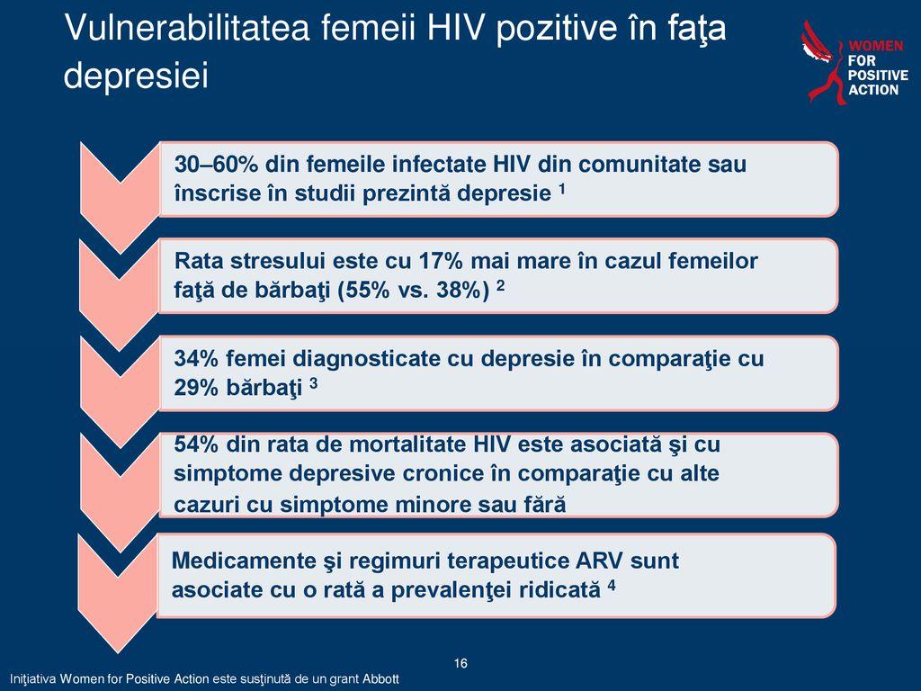 Femeie care cauta HIV pozitiv MAN Sero Site SIDA