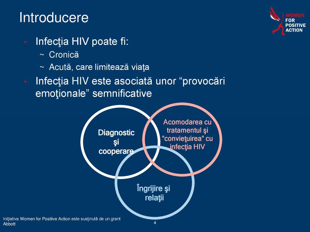 pierderea în greutate asociată cu hiv)