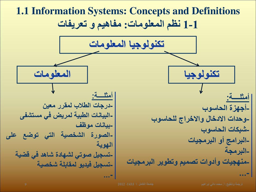 Introduction To Information Technology Ppt Download