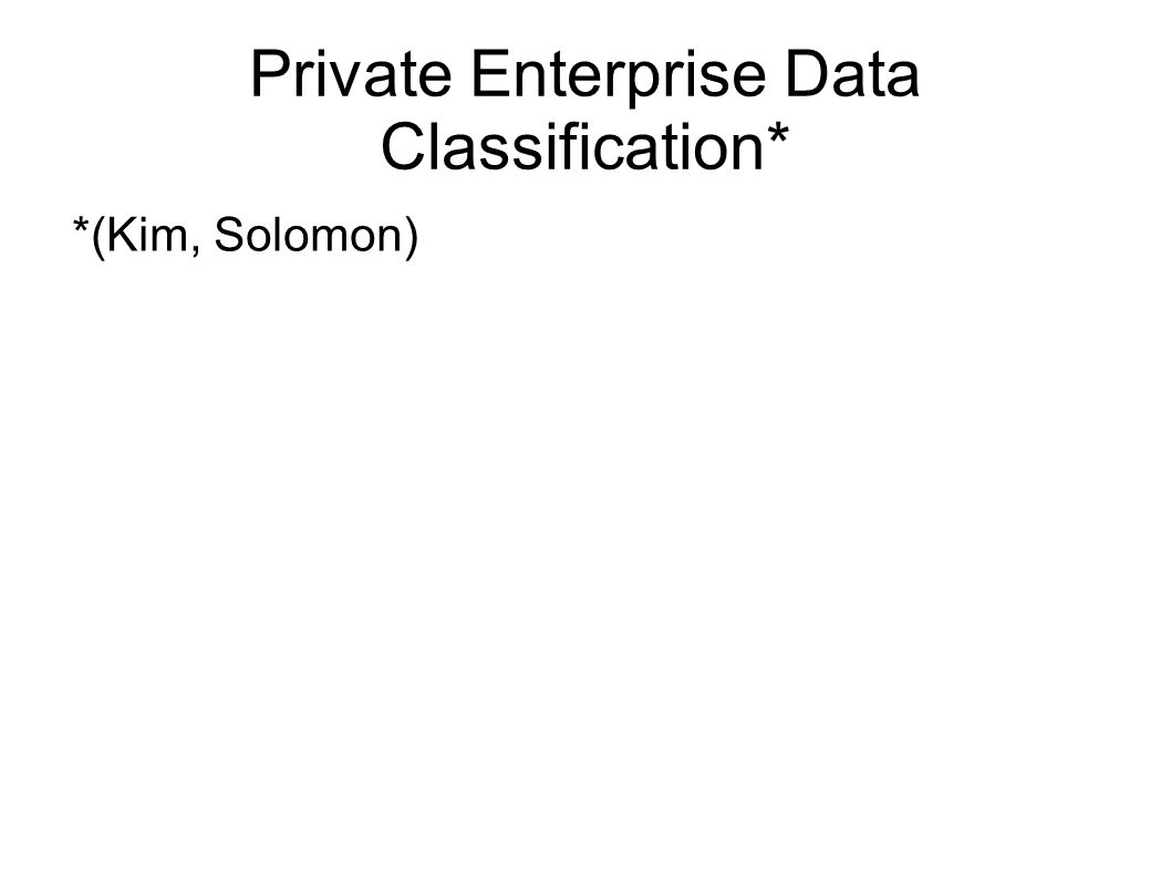 Private Enterprise Data Classification*