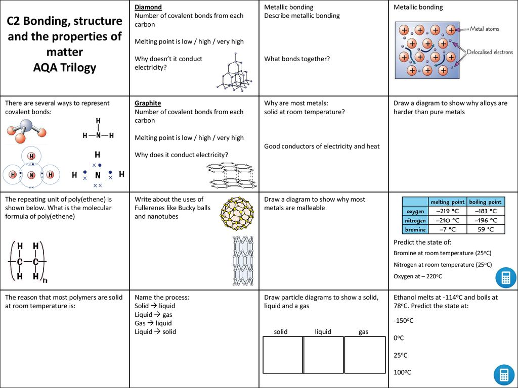 Chemistry Revision Aqa Trilogy Ppt Download