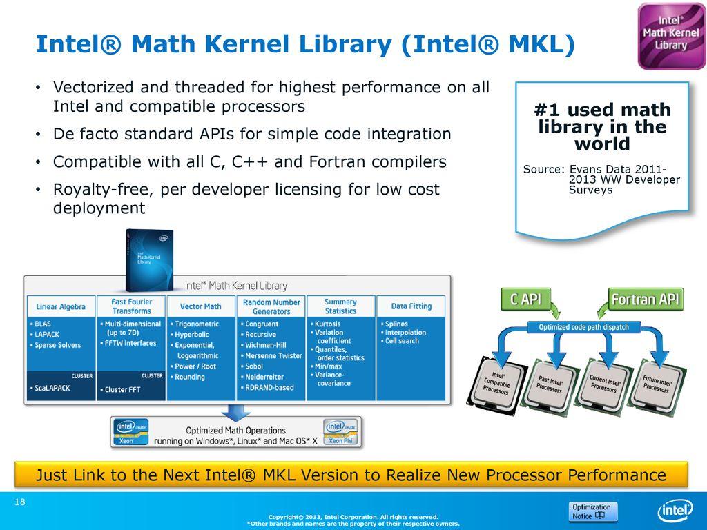 Intel® Parallel Studio XE 2013 SP1 Intel® Cluster Studio XE