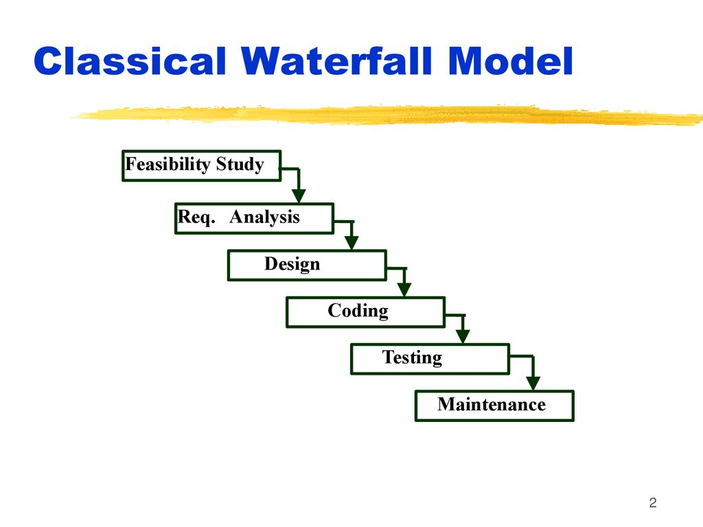 Classical Waterfall Model Ppt Download
