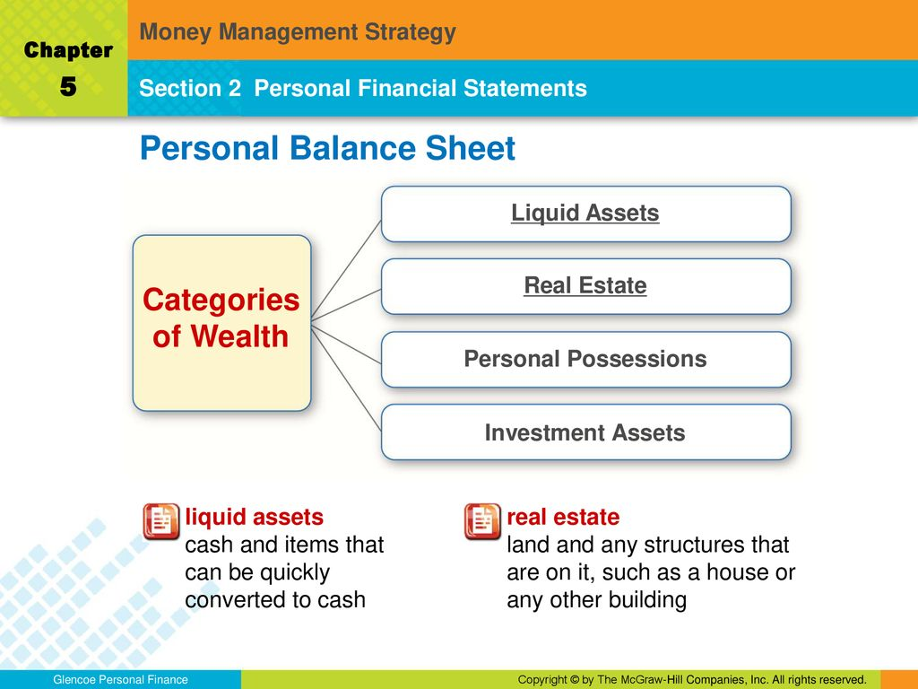money management strategy ppt download