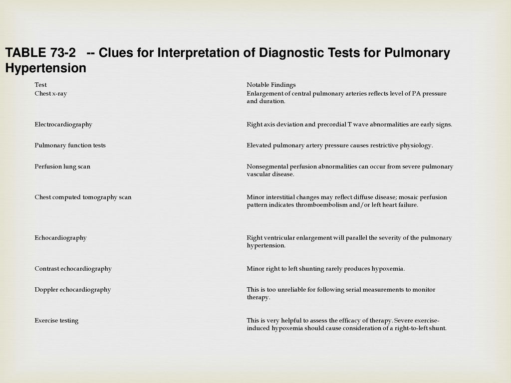 TABLE Clues for Interpretation of Diagnostic Tests for Pulmonary Hypertension