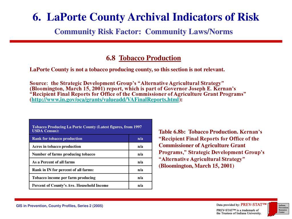 La Porte County, Indiana - ppt download