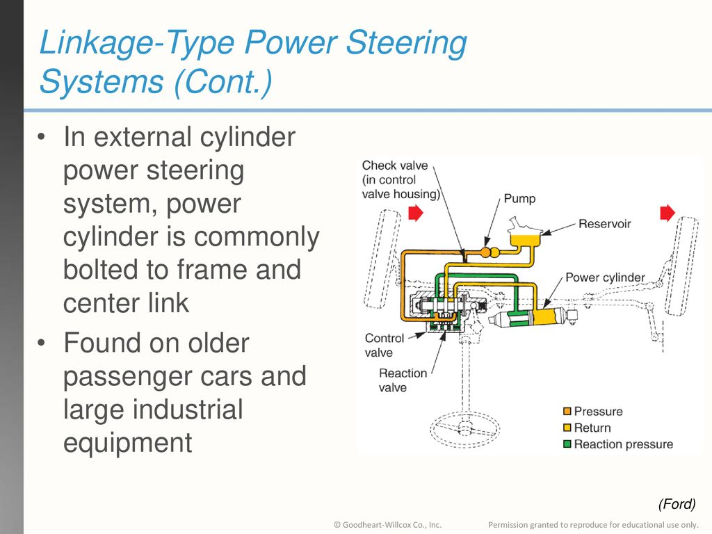 Linkage Type Steering Systems Cont