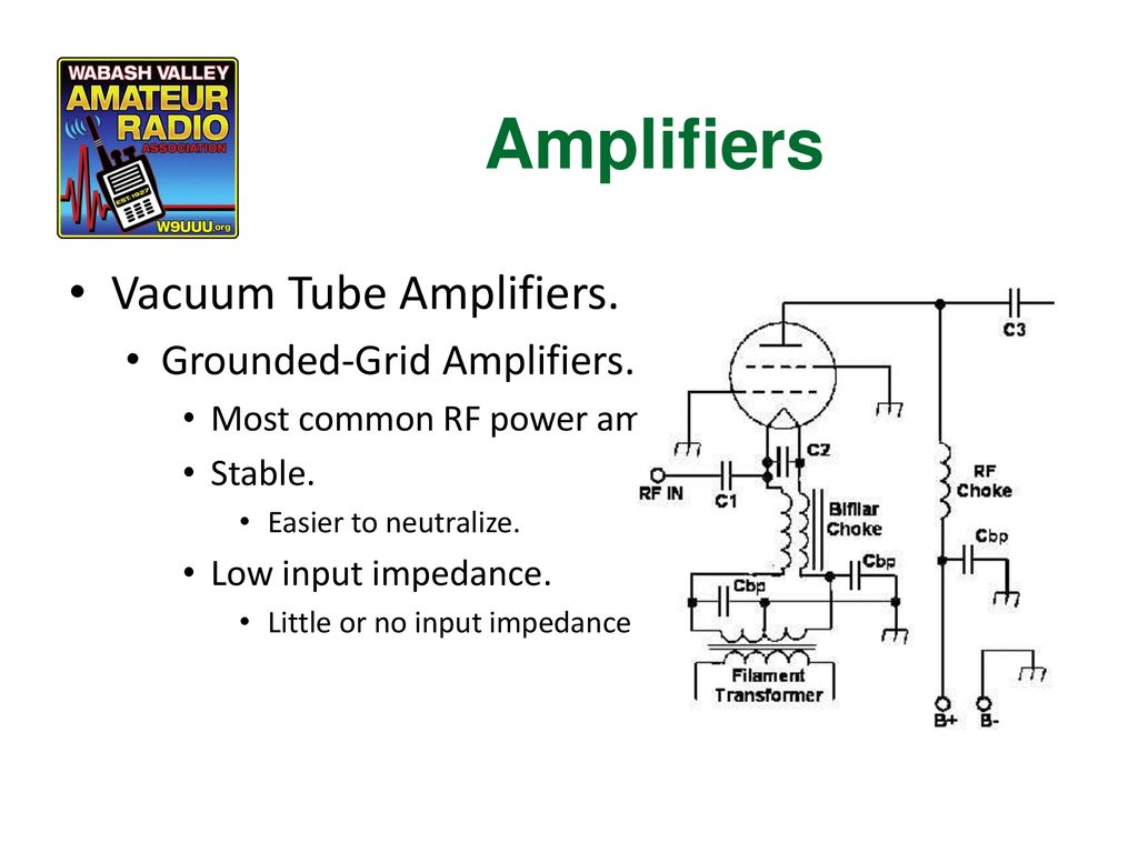 Chapter 6 Electronic Circuits - ppt download
